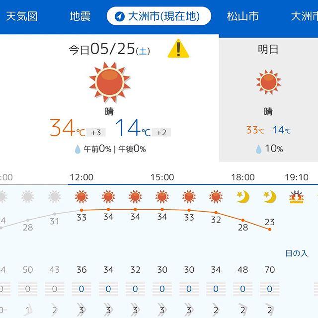 の 気温 今日 最高